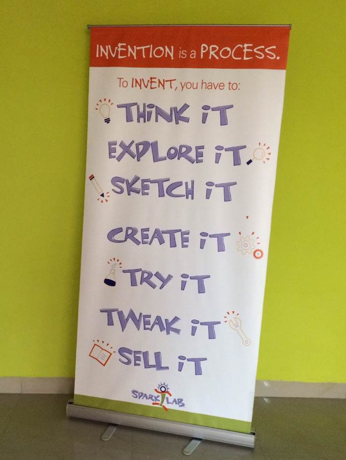 A banner listing the steps of the invention process: think it, explore it, sketch it, create it, try it, tweak it, and sell it.