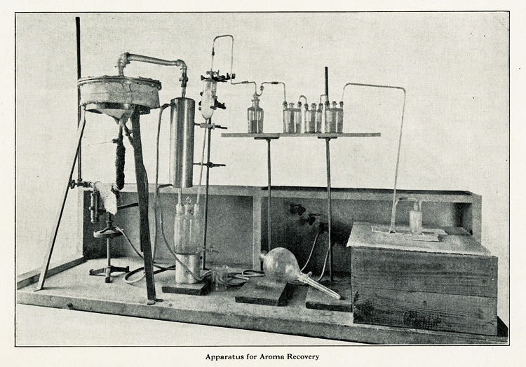 Assembled apparatus for aroma recovery, 1920