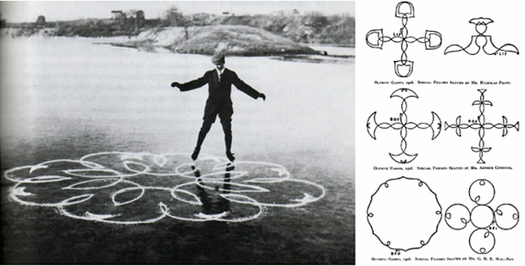 Composite image with skater Nikolai Panin tracing figures on the ice and diagrams of different ice figures