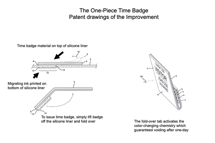 Diagram illustrating the process to create the one-piece, self-expiring badge