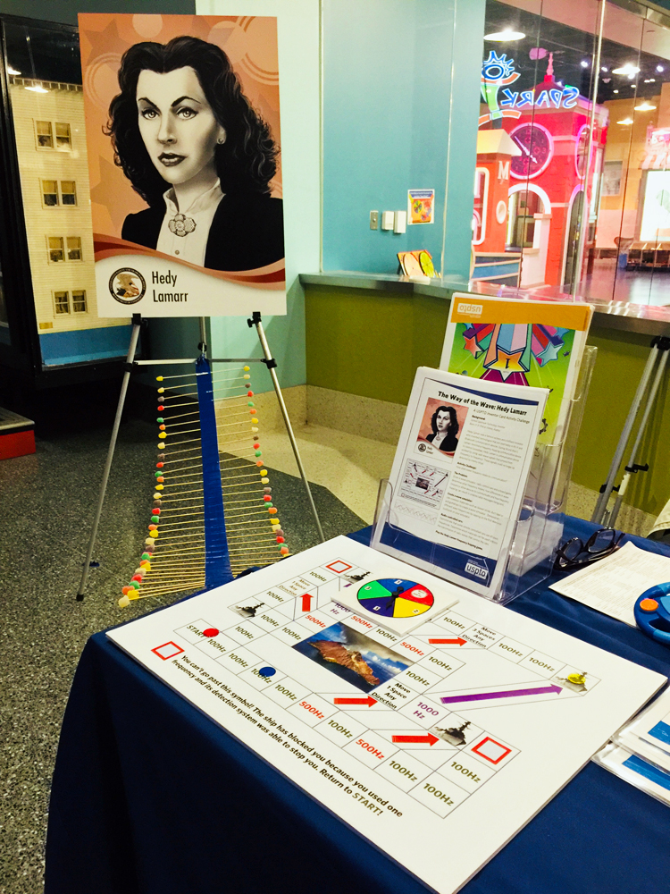A display of a poster of Hedy Lamarr, information about her work, and a hands-on activity that invites people to experiment with creating their own code-switching system to make communications secure.